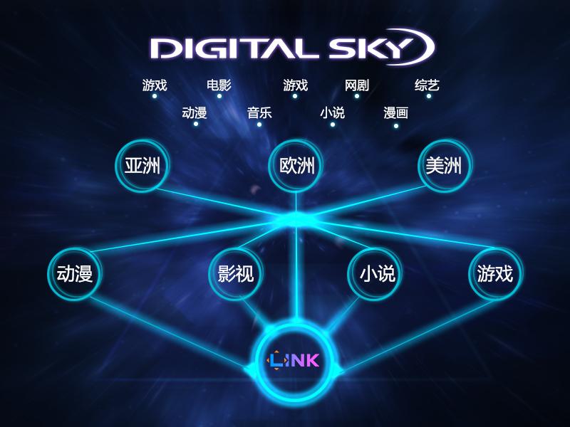 数字天空LINK全球战略发布会7月16日北京开启_图2:LINK 链接世界 分享快乐